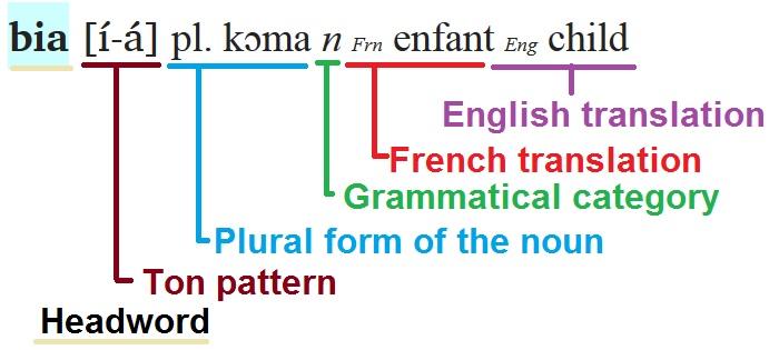 Presentatioon of Entry Ninkare